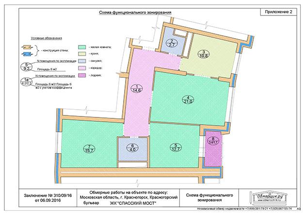 Независимый обмер домов, квартир, офисных строений